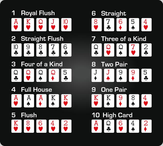 Рейтинг онлайн покера игра карты уно играть онлайн